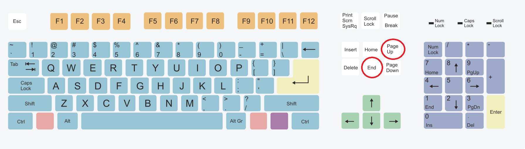 She Will Punish Them - Keyboard Shortcut Cheat Menu Guide - Instructions - F340794