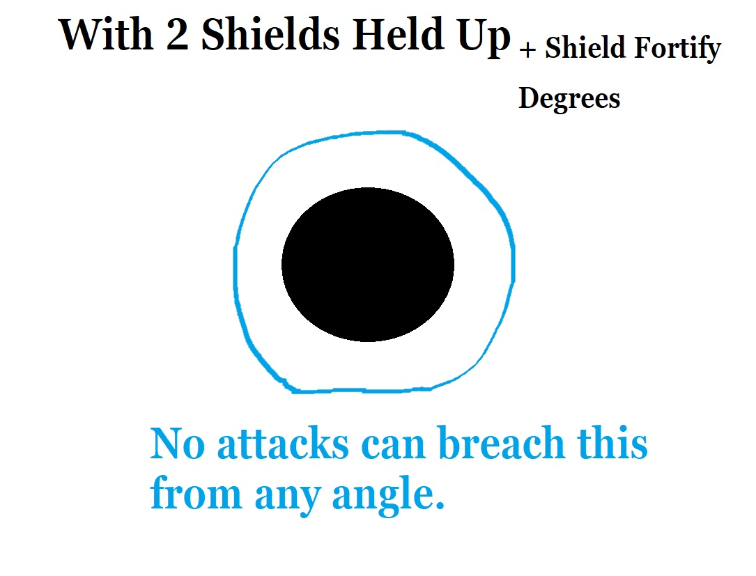EARTH DEFENSE FORCE 5 - Useful Techniques for Hopping & Dashing + Defending the Earth Strategy - Advanced Technique #4; {Unstoppable Shield Tactics}: Perfect Bait Fencer + Misc Shield uses. - 78E1F4B