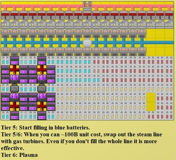 The Perfect Tower II - Powerplant Building Information - Start Here! - FC79303